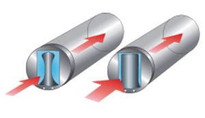 アルデ独自の自動換気量調整弁は、設定値以上の風圧がかかると、図のように換気量調整弁(風船)が膨らんで流量を抑えることにより、設定風量以上の換気量がされないようにします。